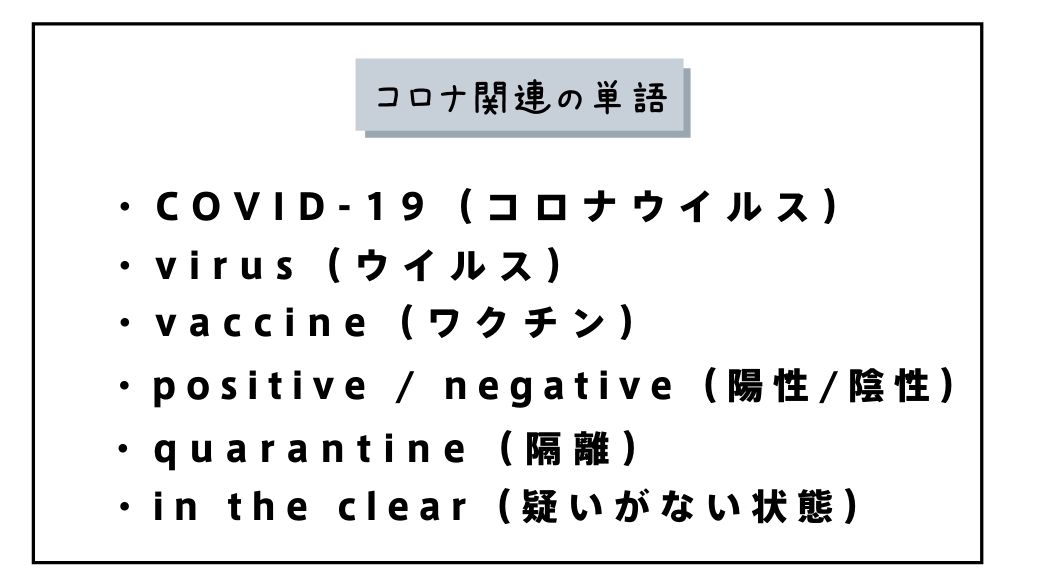 コロナ関連の単語 ・COVID-19(コロナウイルス) ・virus(ウイルス) ・vaccine(ワクチン) ・positive / negative(陽性/陰性) ・quarantine(隔離) ・in the clear(疑いがない状態)