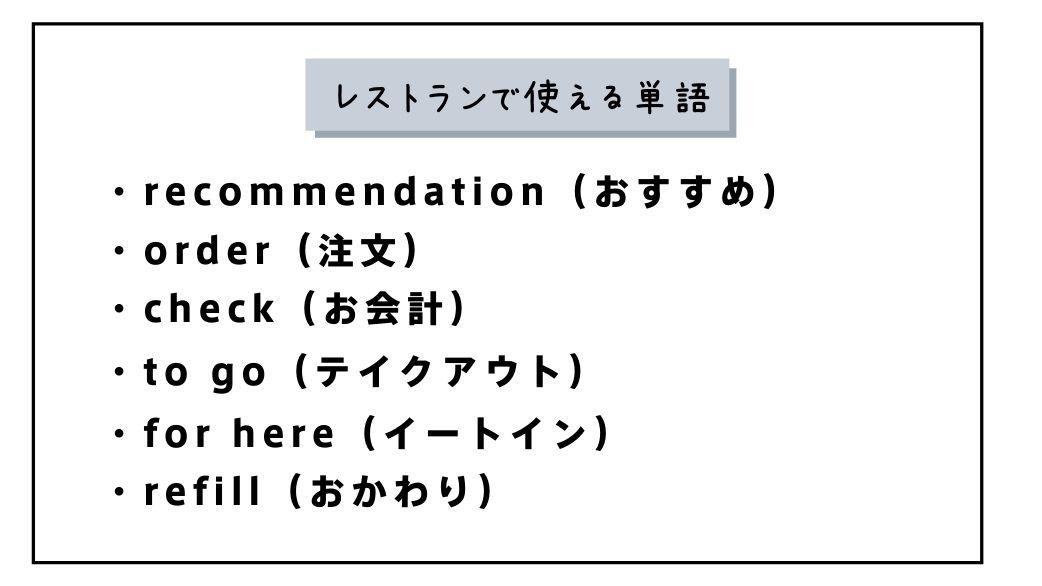 レストランで使える単語 ・recommendation(おすすめ) ・order(注文) ・check(お会計) ・to go(テイクアウト) ・for here(イートイン) ・refill(おかわり)